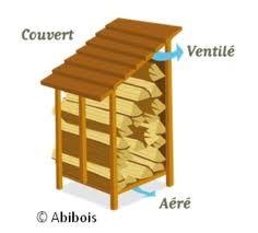 ventilation-du-bois-abri.jpg